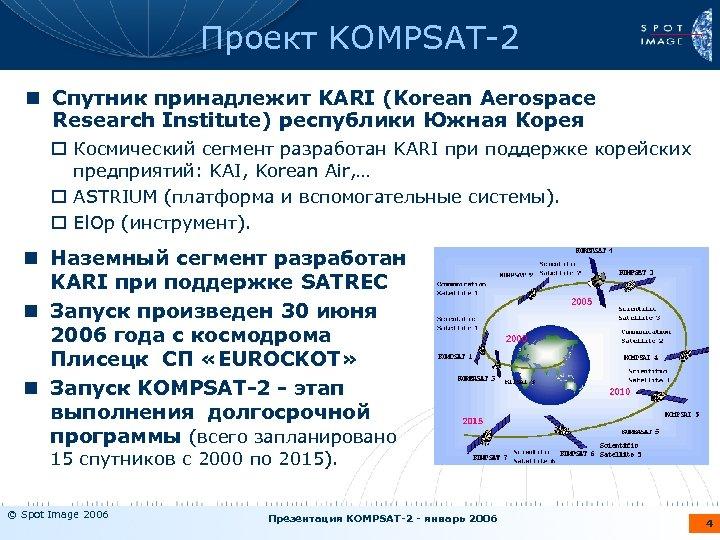Проект KOMPSAT-2 n Спутник принадлежит KARI (Korean Aerospace Research Institute) республики Южная Корея o