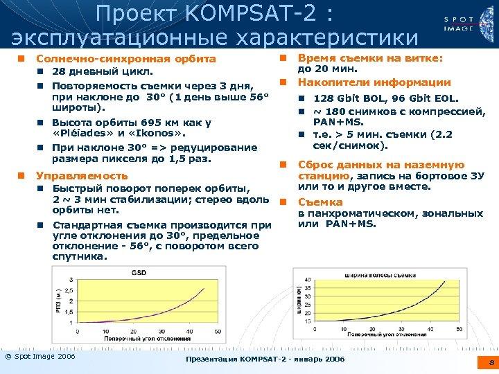 Проект KOMPSAT-2 : эксплуатационные характеристики n Солнечно-синхронная орбита n 28 дневный цикл. n Повторяемость
