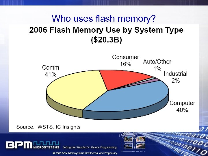 Who uses flash memory? © 2008 BPM Microsystems Confidential and Proprietary