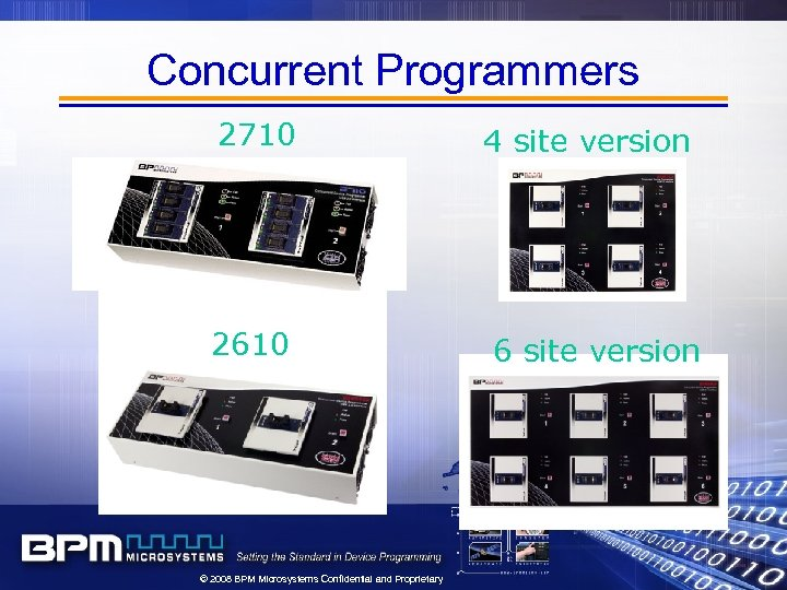 Concurrent Programmers 2710 2610 © 2008 BPM Microsystems Confidential and Proprietary 4 site version
