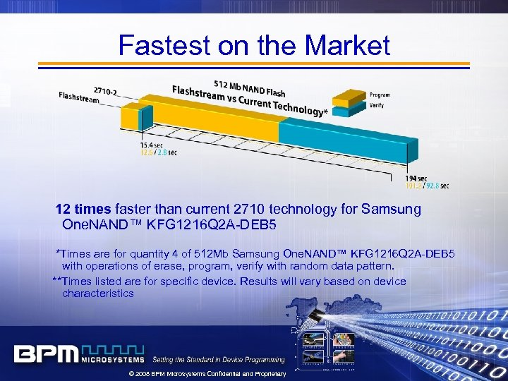 Fastest on the Market 12 times faster than current 2710 technology for Samsung One.