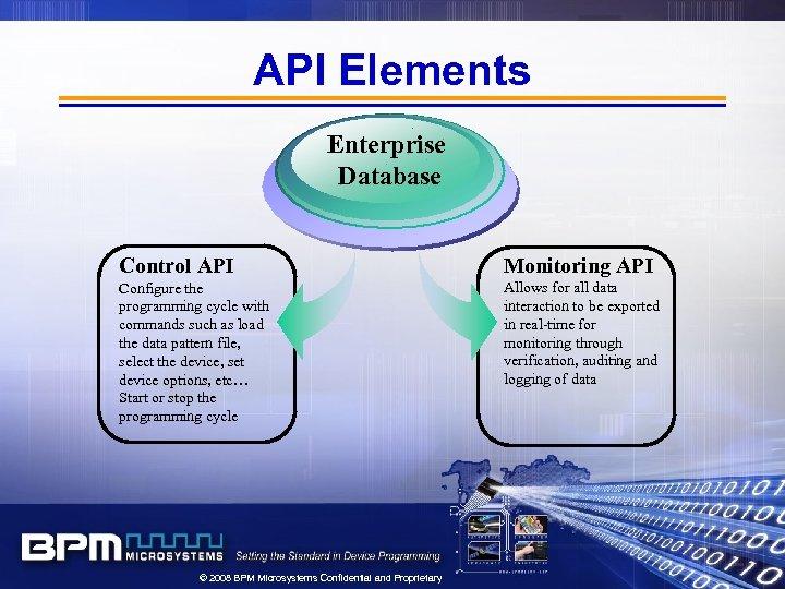 API Elements Enterprise Database Control API Monitoring API Configure the programming cycle with commands