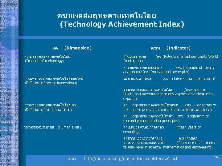 ดชนผลสมฤทธดานเทคโนโลย (Technology Achievement Index) มต (Dimension) ความสรางสรรคดานเทคโนโลย )Creation of technology) ดชน จำนวนสทธบตร Intellectual) (Indicator)