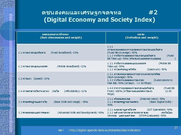 ดชนสงคมและเศรษฐกจดจทล #2 (Digital Economy and Society Index) มตยอยและคานำหนก (Sub-dimensions and weight) 1. 1 ความเรวสงแบบใชสาย