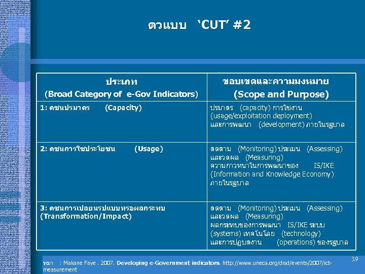 ตวแบบ 'CUT' #2 ประเภท (Broad Category of e-Gov Indicators) 1: ดชนปรมาตร (Capacity) 2: ดชนการใชประโยชน