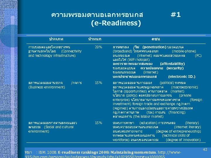 ความพรอมดานอเลกทรอนกส (e-Readiness) ประเภท นำหนก #1 ดชน การเชอมตอและโครงสรางพน ฐานดานเทคโนโลย (Connectivity and technology infrastructure) 20% การเขาถง