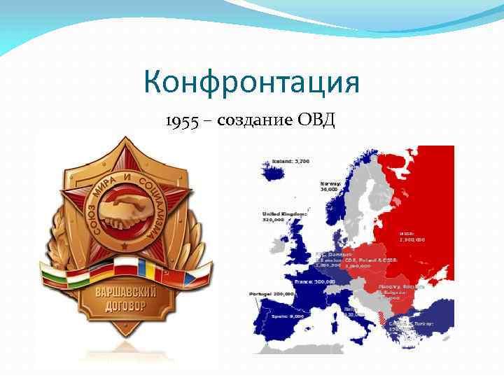 Конфронтация 1955 – создание ОВД