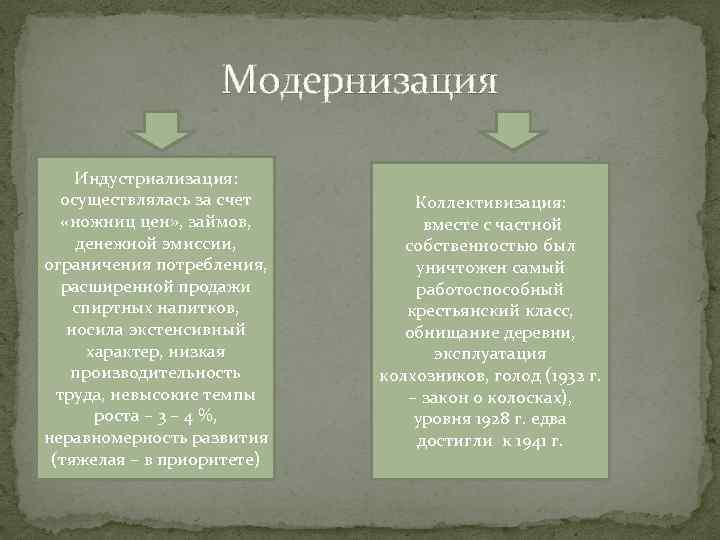 Модернизация Индустриализация: осуществлялась за счет «ножниц цен» , займов, денежной эмиссии, ограничения потребления, расширенной