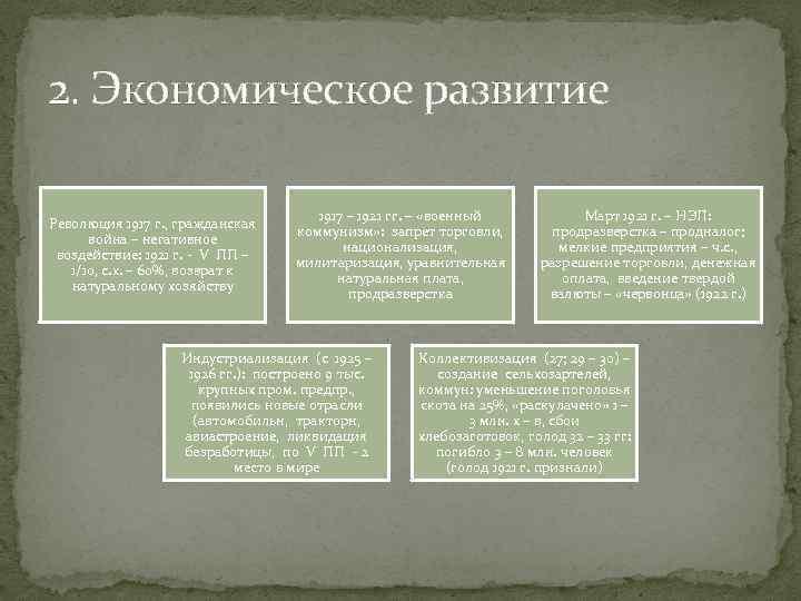 2. Экономическое развитие Революция 1917 г. , гражданская война – негативное воздействие: 1921 г.
