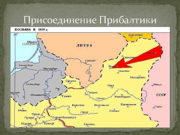 Присоединение Прибалтики