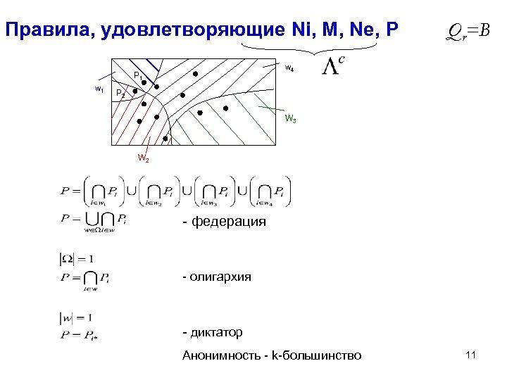 Правила, удовлетворяющие Ni, M, Ne, P w 4 P 1 w 1 Qr=B P