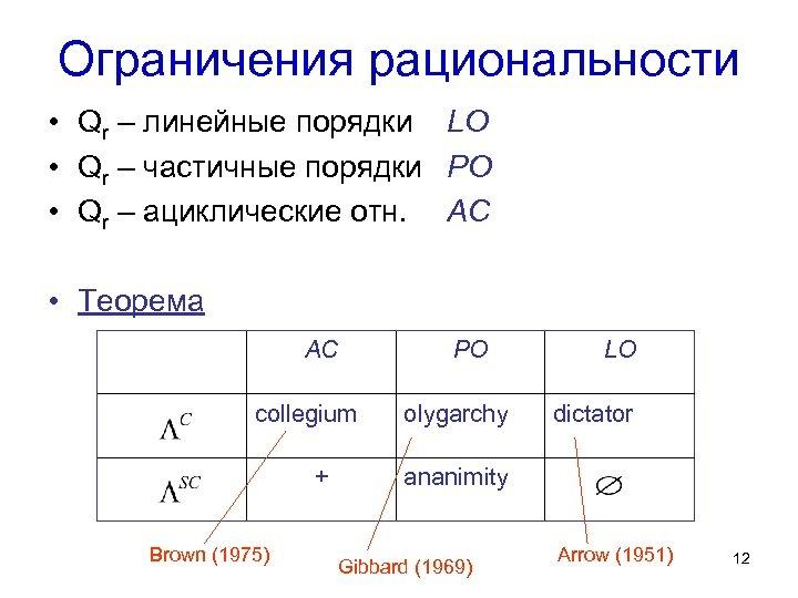 Ограничения рациональности • Qr – линейные порядки LO • Qr – частичные порядки PO