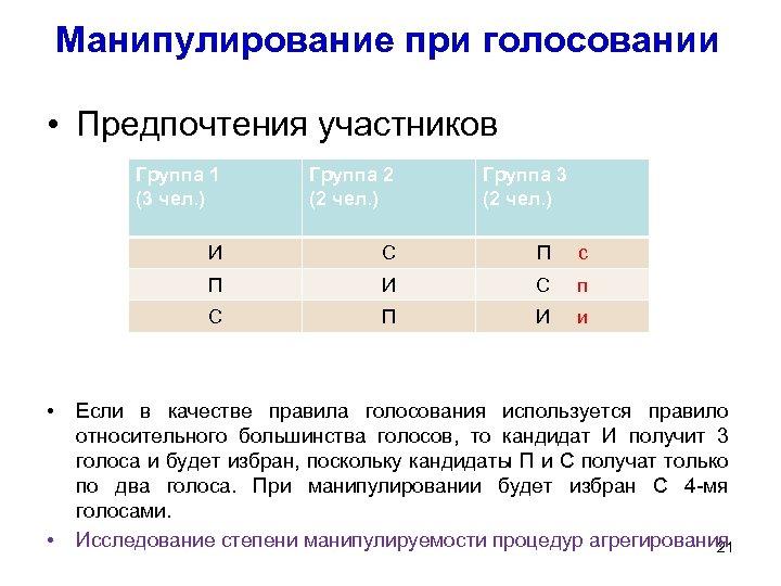 Манипулирование при голосовании • Предпочтения участников Группа 1 (3 чел. ) И П с