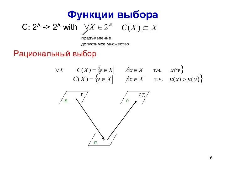 Функции выбора C: 2 A -> 2 A with предъявление, допустимое множество Рациональный выбор