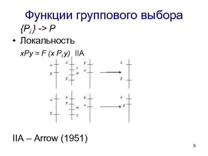 Функции группового выбора {Pi } -> P • Локальность x. Py = F (x