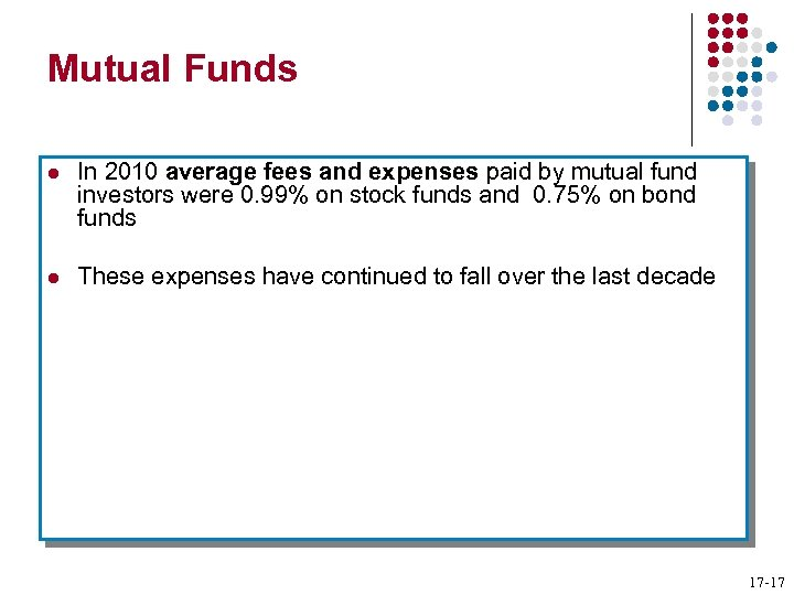 Mutual Funds l In 2010 average fees and expenses paid by mutual fund investors
