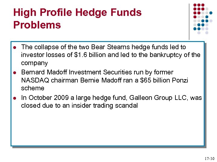 High Profile Hedge Funds Problems l l l The collapse of the two Bear