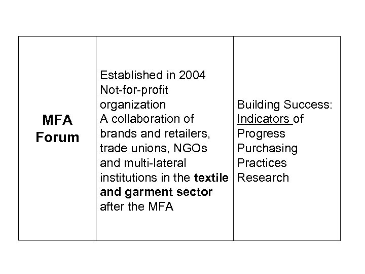 MFA Forum Established in 2004 Not-for-profit organization A collaboration of brands and retailers, trade