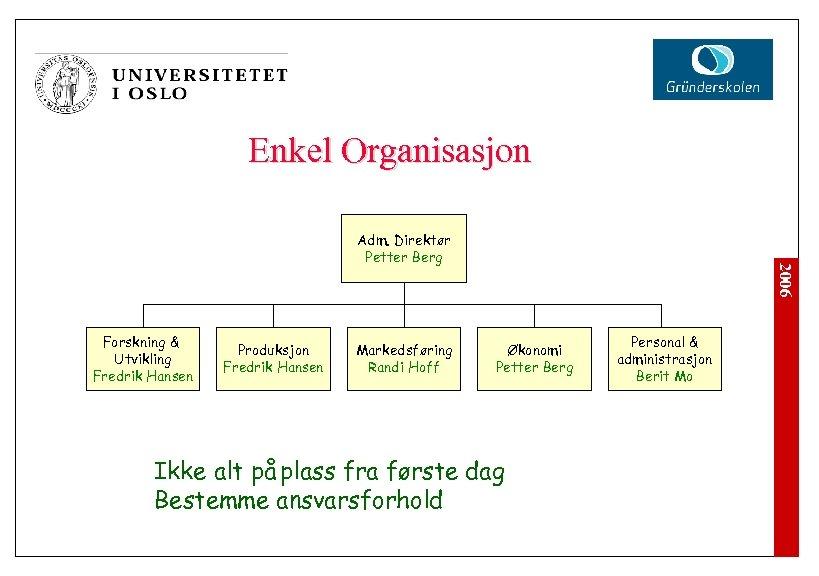 Enkel Organisasjon Forskning & Utvikling Fredrik Hansen Produksjon Fredrik Hansen Markedsføring Randi Hoff 2006