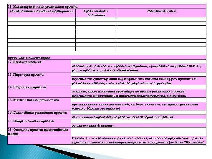 11. Календарный план реализации проекта наименование и описание мероприятия сроки начала и окончания ожидаемые