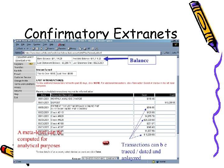 Confirmatory Extranets