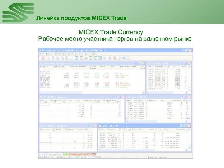 Линейка продуктов MICEX Trade Currency Рабочее место участника торгов на валютном рынке