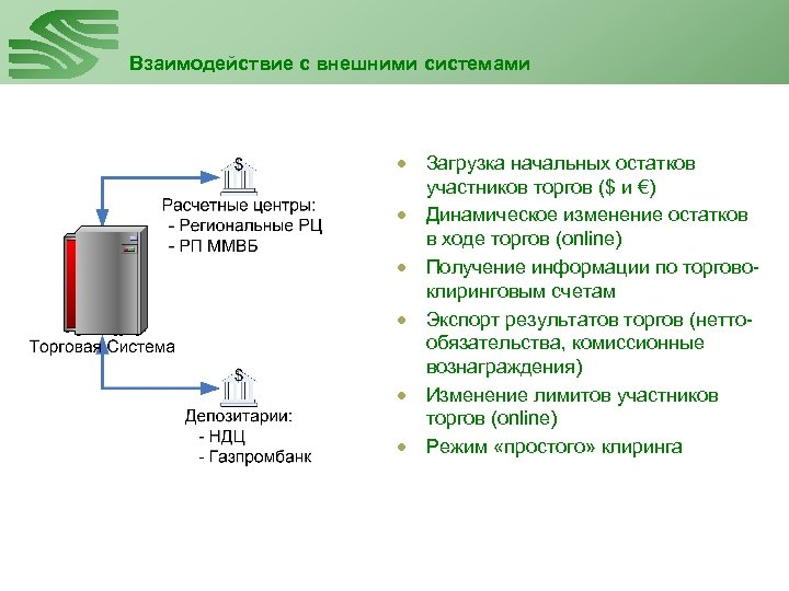 Взаимодействие с внешними системами Загрузка начальных остатков участников торгов ($ и €) Динамическое изменение
