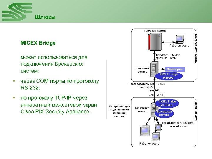 Шлюзы MICEX Bridge может использоваться для подключения Брокерских систем: § через COM порты по