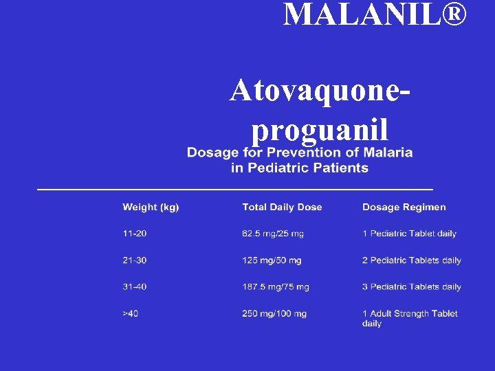 MALANIL® Atovaquoneproguanil