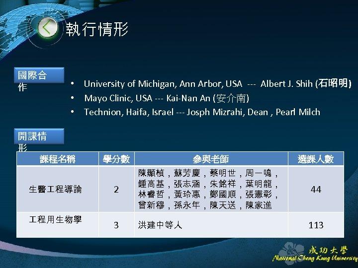 執行情形 國際合 作 • University of Michigan, Ann Arbor, USA --- Albert J. Shih