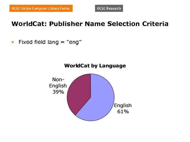 """World. Cat: Publisher Name Selection Criteria § Fixed field lang = """"eng"""""""