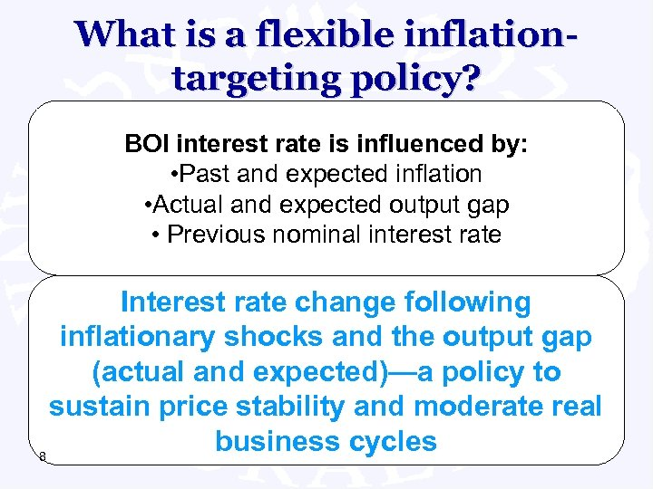 What is a flexible inflationtargeting policy? BOI interest rate is influenced by: • Past