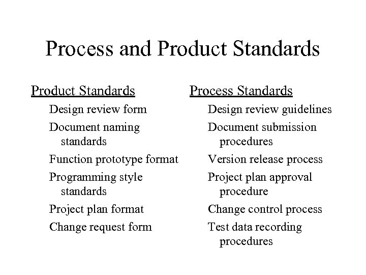 Process and Product Standards Design review form Document naming standards Function prototype format Programming