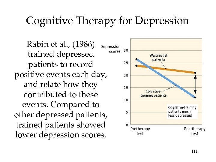 Cognitive Therapy for Depression Rabin et al. , (1986) trained depressed patients to record