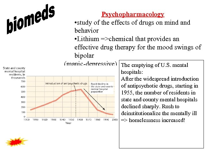 Psychopharmacology • study of the effects of drugs on mind and behavior • Lithium