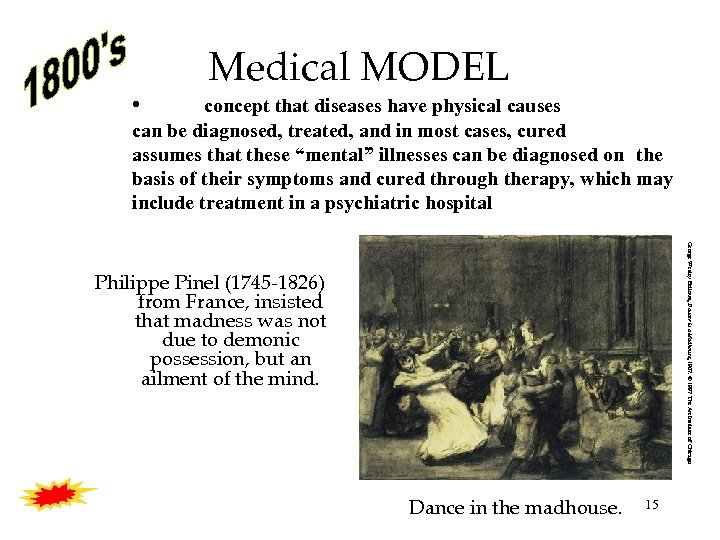 • Medical MODEL concept that diseases have physical causes can be diagnosed, treated,