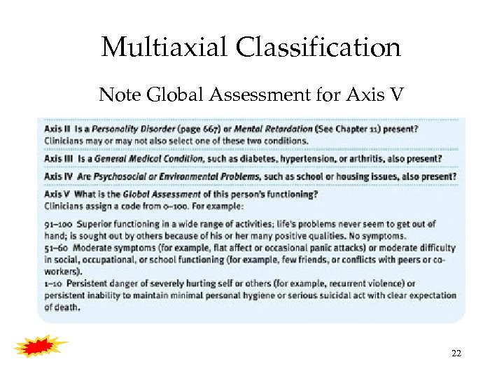 Multiaxial Classification Note Global Assessment for Axis V 22