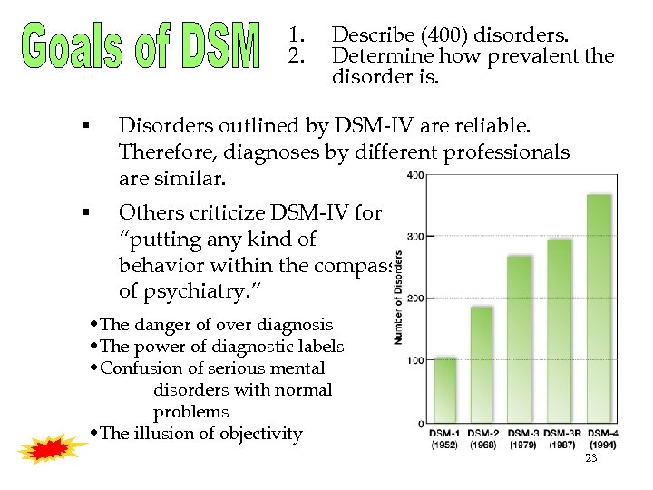 1. 2. Describe (400) disorders. Determine how prevalent the disorder is. Disorders outlined by