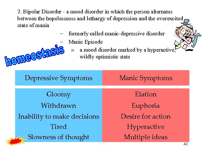 2. Bipolar Disorder - a mood disorder in which the person alternates between the