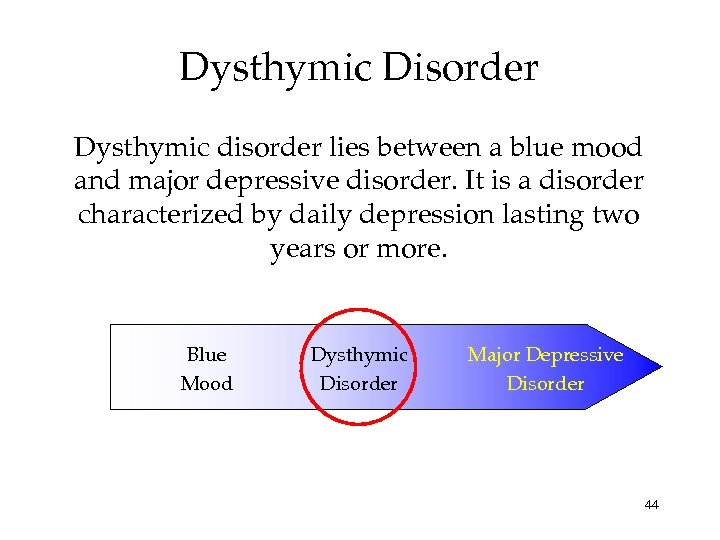 Dysthymic Disorder Dysthymic disorder lies between a blue mood and major depressive disorder. It