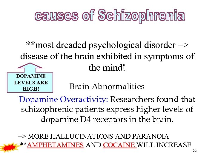 **most dreaded psychological disorder => disease of the brain exhibited in symptoms of the