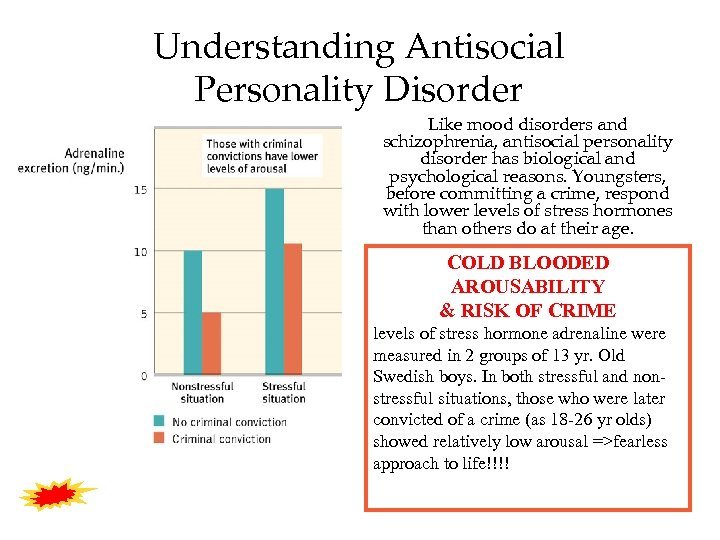 Understanding Antisocial Personality Disorder Like mood disorders and schizophrenia, antisocial personality disorder has biological