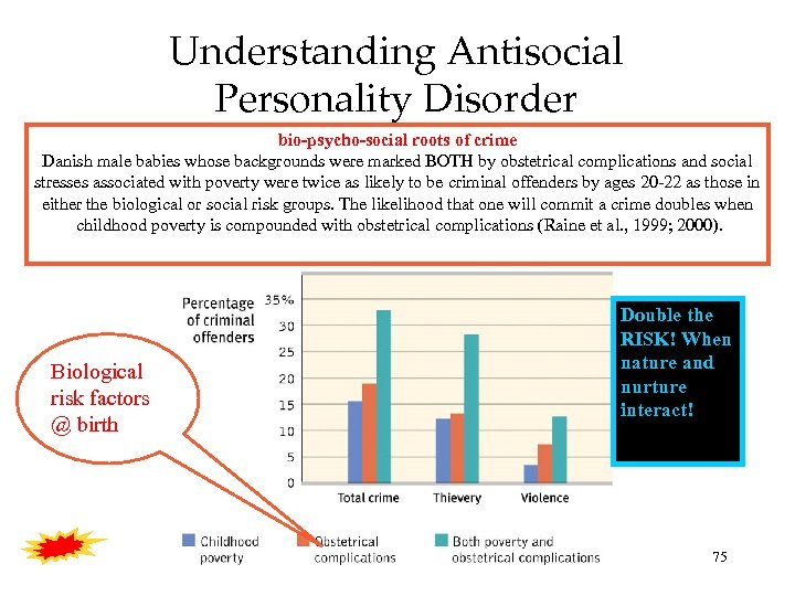 Understanding Antisocial Personality Disorder bio-psycho-social roots of crime Danish male babies whose backgrounds were