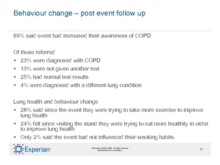 Behaviour change – post event follow up 69% said event had increased their awareness