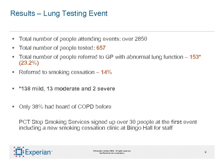 Results – Lung Testing Event § Total number of people attending events: over 2850