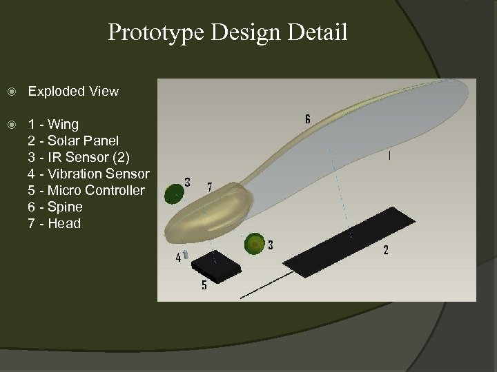 Prototype Design Detail Exploded View 1 - Wing 2 - Solar Panel 3 -