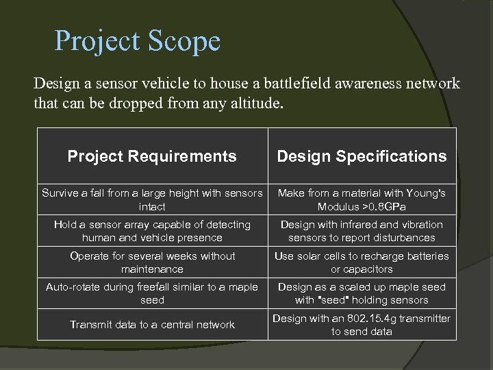 Project Scope Design a sensor vehicle to house a battlefield awareness network that can