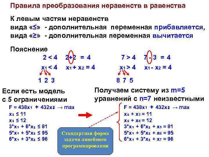 Метод решения задач по частям задачи на площадь трапеции с решением