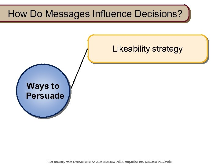 How Do Messages Influence Decisions? Likeability strategy Ways to Persuade For use only with