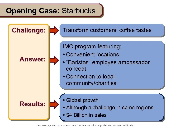 Opening Case: Starbucks Challenge: Answer: Results: Transform customers' coffee tastes IMC program featuring: •